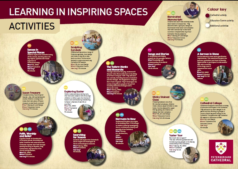 Poster showing learning activities at Peterborough Cathedral. Click on this picture to download a .pdf of the poster.